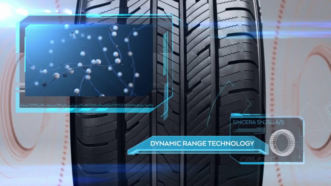【動画】ファルケンタイヤ Falken Tires: Sincera SN250 All Season – Dynamic Range