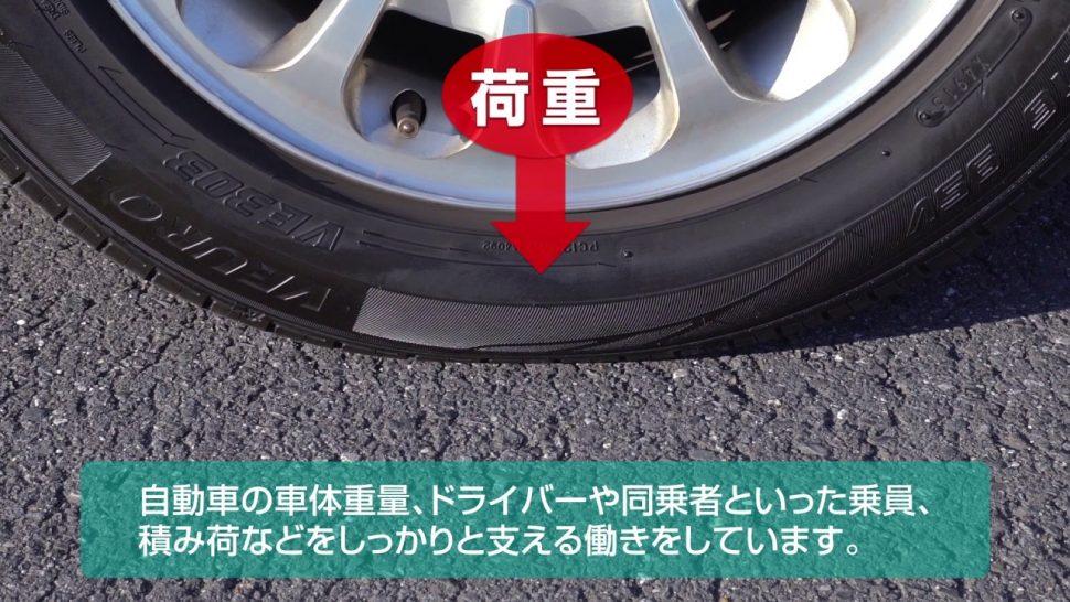 【動画】ダンロップ タイヤの役割  タイヤの基礎知識  ダンロップ