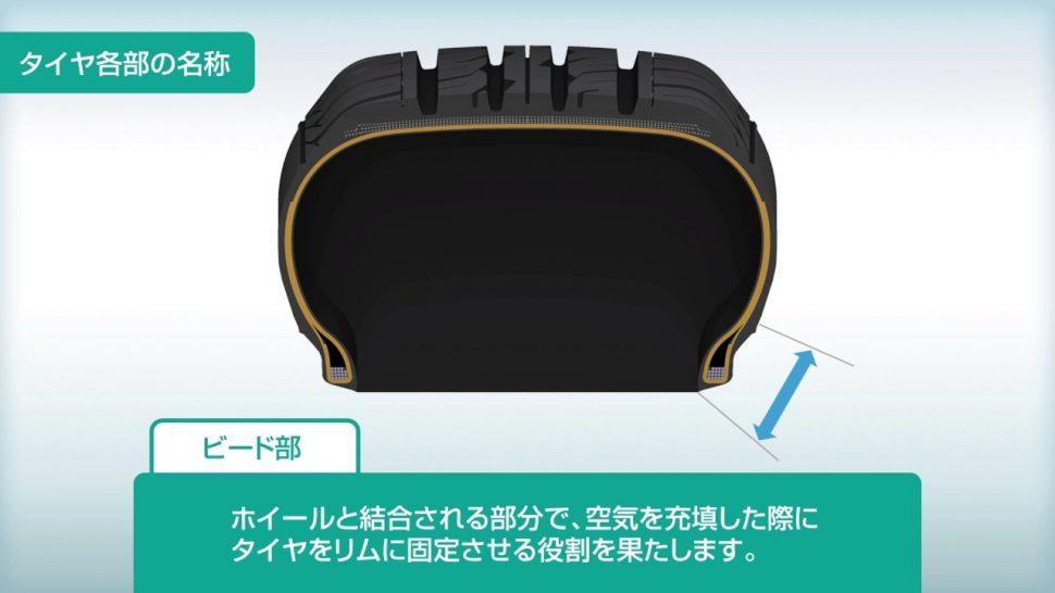 【動画】ダンロップ タイヤの構造と名称  タイヤの基礎知識  ダンロップ